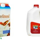 Prostate Cancer and Organic Milk vs. Almond Milk